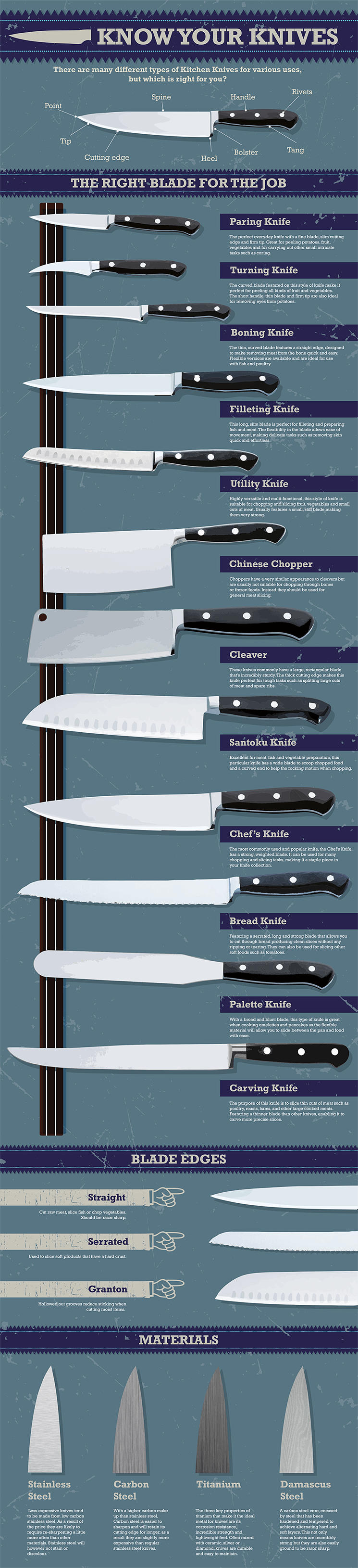 Best Kitchen Knife Set 2021 Top 13 Tested Ranked