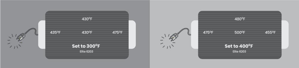 illustration of temp readings