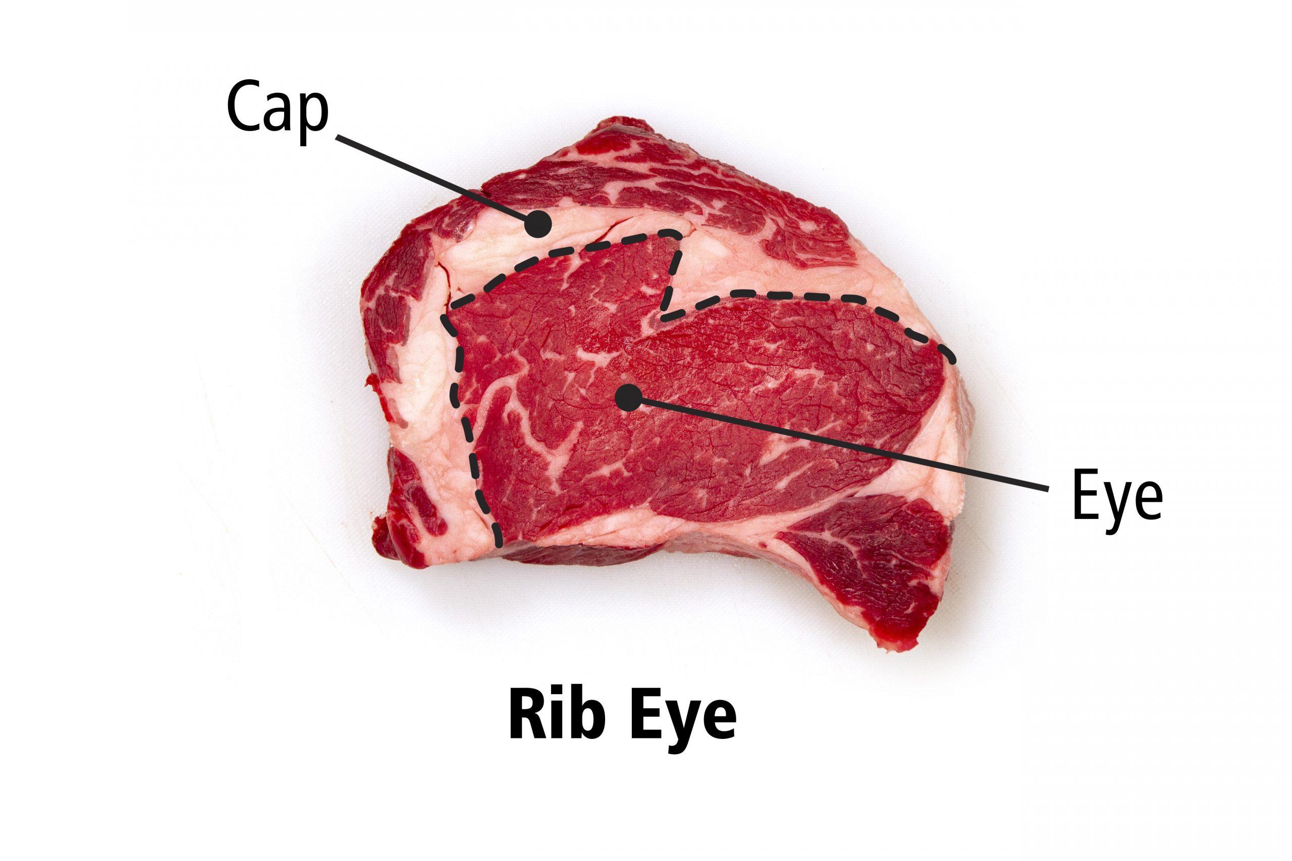 labeling rib eye